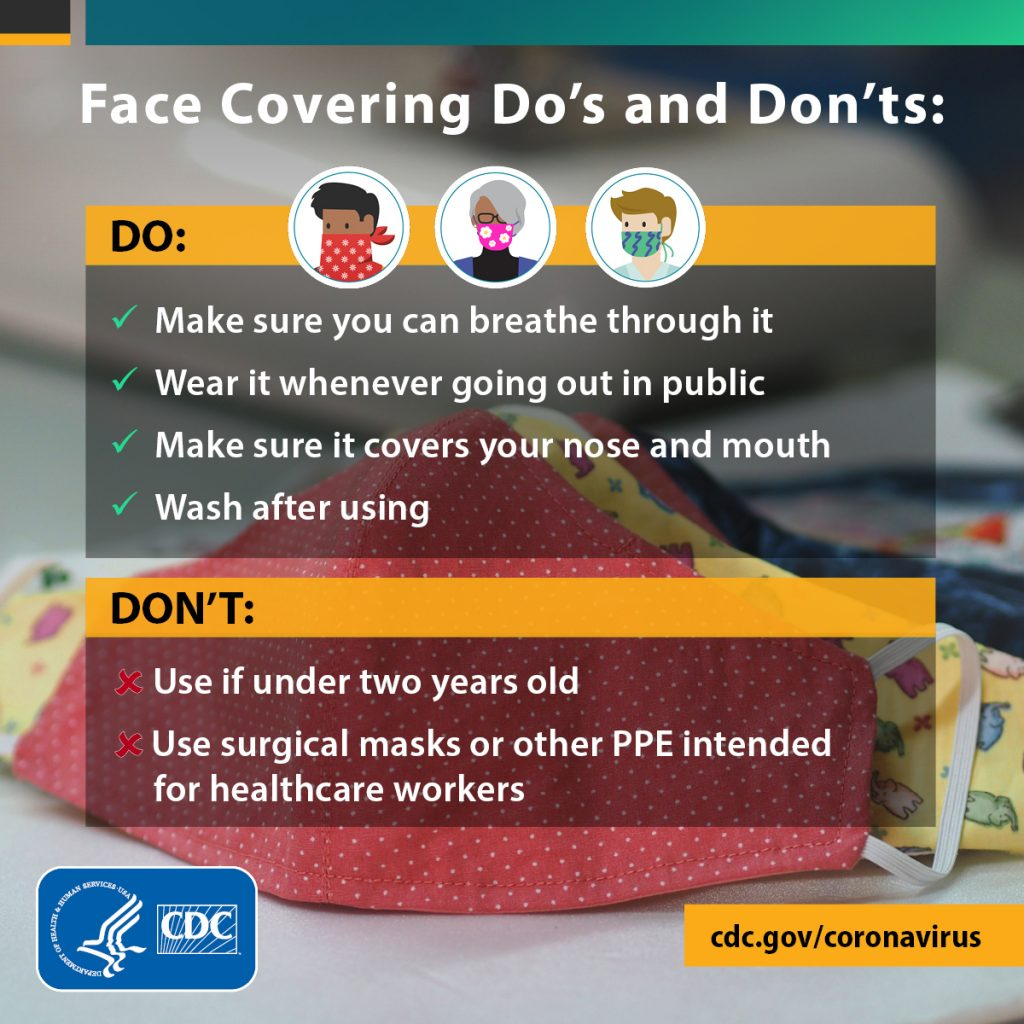 CDC's checklist for face coverings