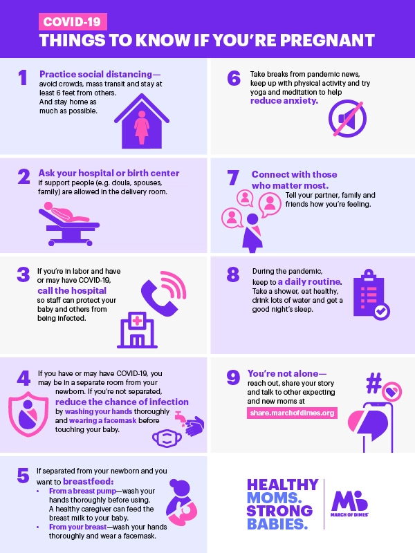March of Dimes COVID pregnancy infographic