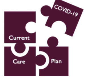 Image of four puzzle pieces, adding COVID-19 piece toalready connected Current Care Plan pieces.